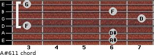 A#6/11 for guitar on frets 6, 6, 3, 7, 6, 3