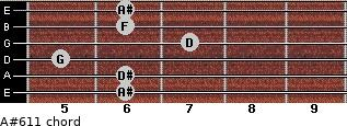 A#6/11 for guitar on frets 6, 6, 5, 7, 6, 6