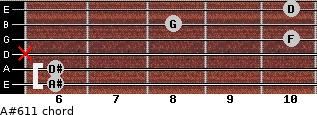 A#6/11 for guitar on frets 6, 6, x, 10, 8, 10
