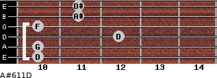 A#6/11/D for guitar on frets 10, 10, 12, 10, 11, 11