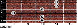 A#6/11/D for guitar on frets 10, 10, 8, 10, 11, 11