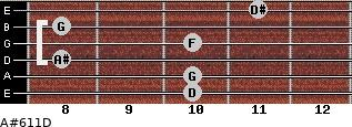 A#6/11/D for guitar on frets 10, 10, 8, 10, 8, 11