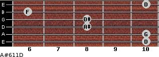 A#6/11/D for guitar on frets 10, 10, 8, 8, 6, 10