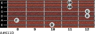 A#6/11/D for guitar on frets 10, 8, 12, 12, 11, 11