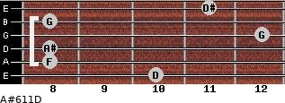 A#6/11/D for guitar on frets 10, 8, 8, 12, 8, 11