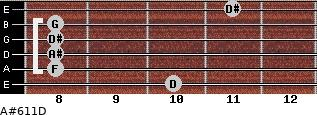 A#6/11/D for guitar on frets 10, 8, 8, 8, 8, 11