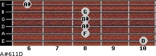 A#6/11/D for guitar on frets 10, 8, 8, 8, 8, 6