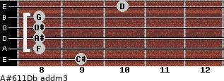A#6/11/Db add(m3) guitar chord
