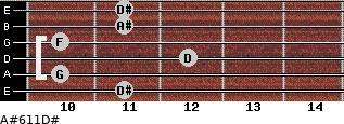 A#6/11/D# for guitar on frets 11, 10, 12, 10, 11, 11