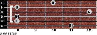 A#6/11/D# for guitar on frets 11, 8, 8, 12, 8, 10