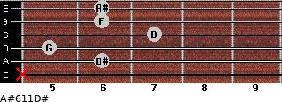 A#6/11/D# for guitar on frets x, 6, 5, 7, 6, 6