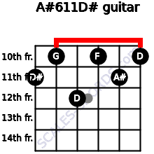A#6/11/D# for guitar on frets 11, 10, 12, 10, 11, 10
