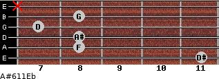 A#6/11/Eb for guitar on frets 11, 8, 8, 7, 8, x