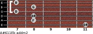A#6/11/Eb add(m2) guitar chord