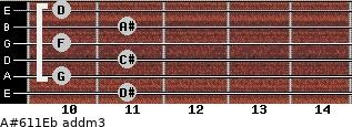 A#6/11/Eb add(m3) guitar chord