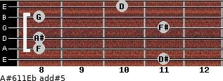 A#6/11/Eb add(#5) guitar chord