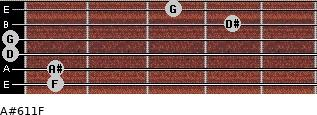 A#6/11/F for guitar on frets 1, 1, 0, 0, 4, 3