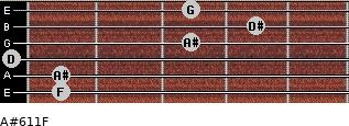 A#6/11/F for guitar on frets 1, 1, 0, 3, 4, 3