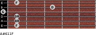 A#6/11/F for guitar on frets 1, 1, 1, 0, 3, 1