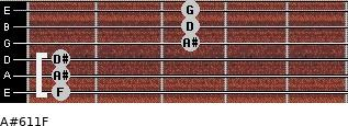 A#6/11/F for guitar on frets 1, 1, 1, 3, 3, 3