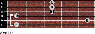 A#6/11/F for guitar on frets 1, 5, 1, 3, 3, 3