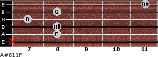 A#6/11/F for guitar on frets x, 8, 8, 7, 8, 11
