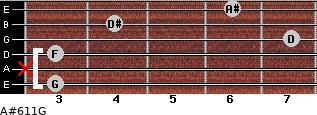 A#6/11/G for guitar on frets 3, x, 3, 7, 4, 6