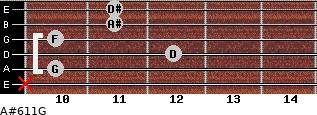 A#6/11/G for guitar on frets x, 10, 12, 10, 11, 11