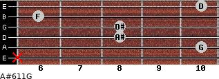 A#6/11/G for guitar on frets x, 10, 8, 8, 6, 10