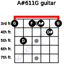 A#6/11/G for guitar on frets 3, 5, 3, 3, 4, 3