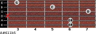 A#6/11b5 for guitar on frets 6, 6, x, 7, 5, 3