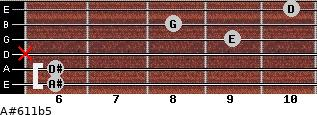 A#6/11b5 for guitar on frets 6, 6, x, 9, 8, 10