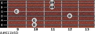 A#6/11b5/D for guitar on frets 10, 10, 12, 9, 11, 11