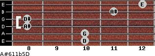 A#6/11b5/D for guitar on frets 10, 10, 8, 8, 11, 12