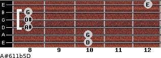 A#6/11b5/D for guitar on frets 10, 10, 8, 8, 8, 12