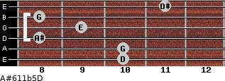 A#6/11b5/D for guitar on frets 10, 10, 8, 9, 8, 11