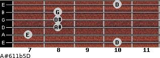 A#6/11b5/D for guitar on frets 10, 7, 8, 8, 8, 10
