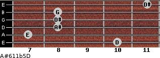 A#6/11b5/D for guitar on frets 10, 7, 8, 8, 8, 11
