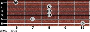 A#6/11b5/D for guitar on frets 10, 7, 8, 8, 8, 6