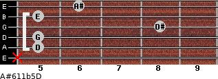 A#6/11b5/D for guitar on frets x, 5, 5, 8, 5, 6
