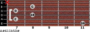 A#6/11b5/D# for guitar on frets 11, 7, 8, 7, 8, x