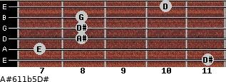 A#6/11b5/D# for guitar on frets 11, 7, 8, 8, 8, 10