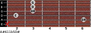 A#6/11b5/D# for guitar on frets x, 6, 2, 3, 3, 3