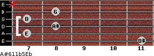A#6/11b5/Eb for guitar on frets 11, 7, 8, 7, 8, x