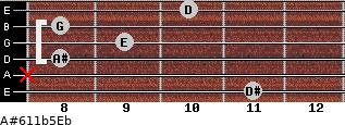 A#6/11b5/Eb for guitar on frets 11, x, 8, 9, 8, 10