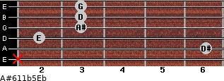 A#6/11b5/Eb for guitar on frets x, 6, 2, 3, 3, 3