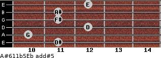 A#6/11b5/Eb add(#5) guitar chord