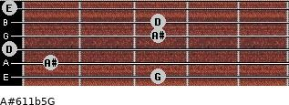 A#6\11b5\G for guitar on frets 3, 1, 0, 3, 3, 0