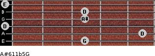 A#6\11b5\G for guitar on frets 3, 5, 0, 3, 3, 0
