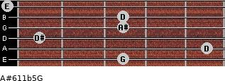 A#6/11b5/G for guitar on frets 3, 5, 1, 3, 3, 0